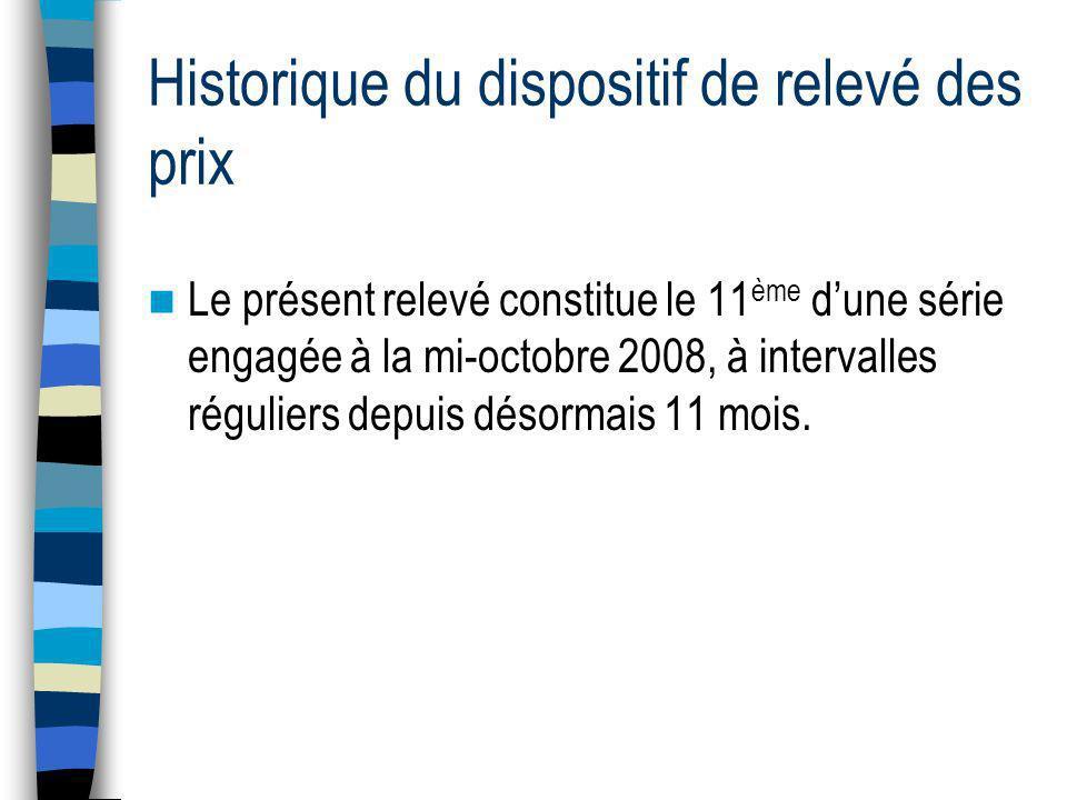 Historique du dispositif de relevé des prix Le présent relevé constitue le 11 ème dune série engagée à la mi-octobre 2008, à intervalles réguliers depuis désormais 11 mois.