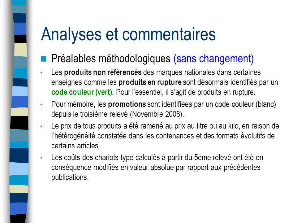 Analyses et commentaires Préalables méthodologiques (sans changement) Les produits non référencés des marques nationales dans certaines enseignes comme les produits en rupture sont désormais identifiés par un code couleur (vert).