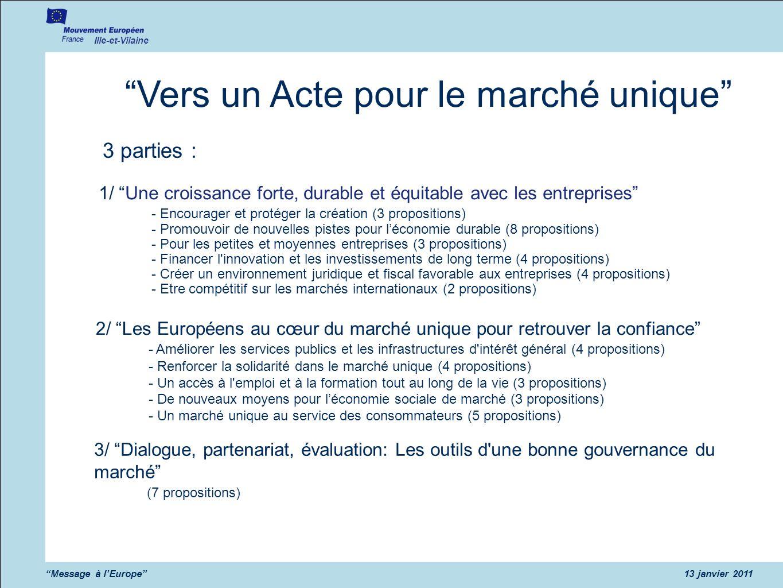 Ille-et-Vilaine Message à lEurope13 janvier 2011 Vers un Acte pour le marché unique 3 parties : 1/ Une croissance forte, durable et équitable avec les entreprises - Encourager et protéger la création (3 propositions) - Promouvoir de nouvelles pistes pour léconomie durable (8 propositions) - Pour les petites et moyennes entreprises (3 propositions) - Financer l innovation et les investissements de long terme (4 propositions) - Créer un environnement juridique et fiscal favorable aux entreprises (4 propositions) - Etre compétitif sur les marchés internationaux (2 propositions) 2/ Les Européens au cœur du marché unique pour retrouver la confiance - Améliorer les services publics et les infrastructures d intérêt général (4 propositions) - Renforcer la solidarité dans le marché unique (4 propositions) - Un accès à l emploi et à la formation tout au long de la vie (3 propositions) - De nouveaux moyens pour léconomie sociale de marché (3 propositions) - Un marché unique au service des consommateurs (5 propositions) 3/ Dialogue, partenariat, évaluation: Les outils d une bonne gouvernance du marché (7 propositions)