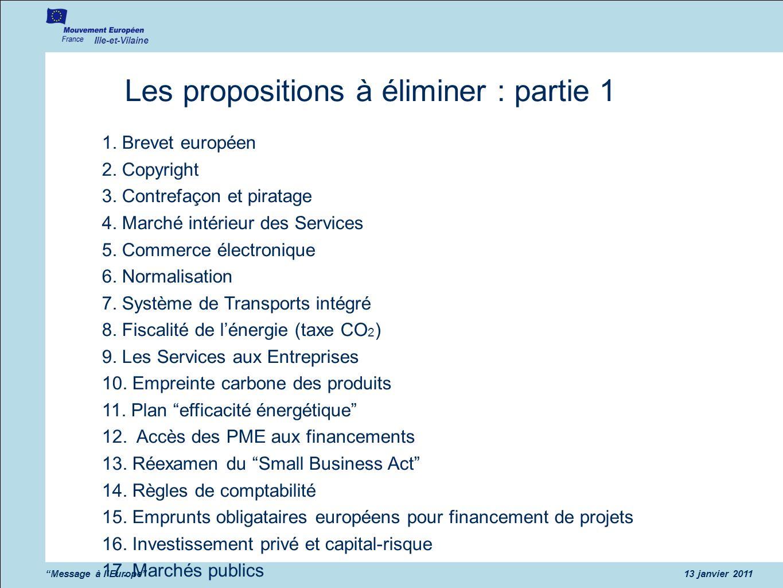 Ille-et-Vilaine Message à lEurope13 janvier 2011 Les propositions à éliminer : partie 1 1. Brevet européen 2. Copyright 3. Contrefaçon et piratage 4.