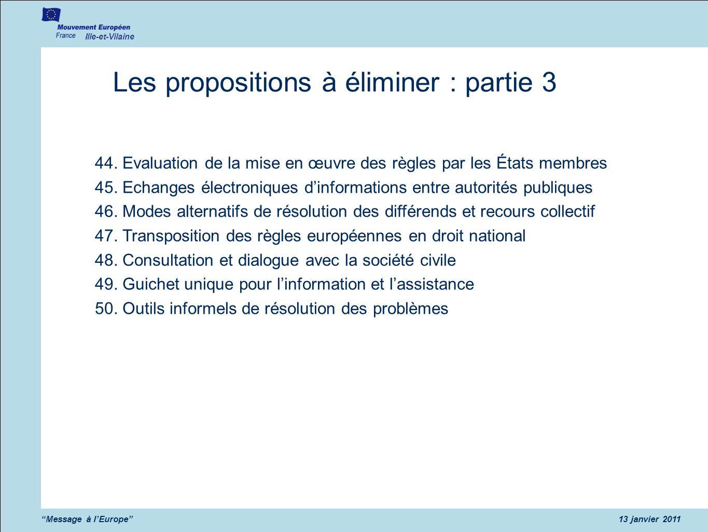Ille-et-Vilaine Message à lEurope13 janvier 2011 Classement des propositions restantes PropositionVoixPropositionVoix