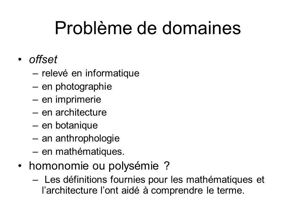 Problème de domaines offset –relevé en informatique –en photographie –en imprimerie –en architecture –en botanique –an anthrophologie –en mathématiques.