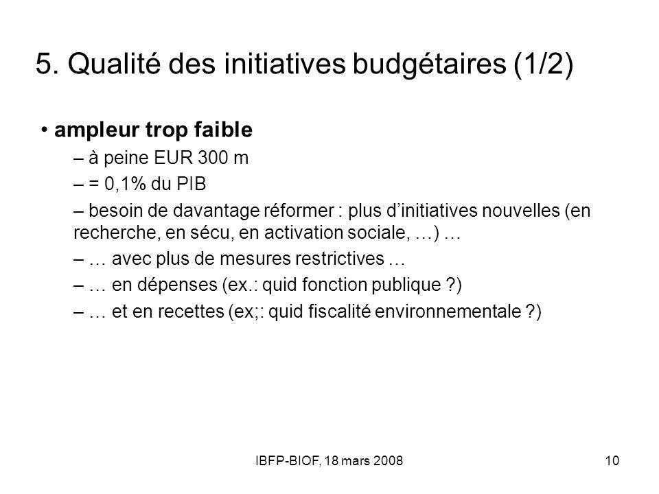 IBFP-BIOF, 18 mars 200810 5. Qualité des initiatives budgétaires (1/2) ampleur trop faible – à peine EUR 300 m – = 0,1% du PIB – besoin de davantage r