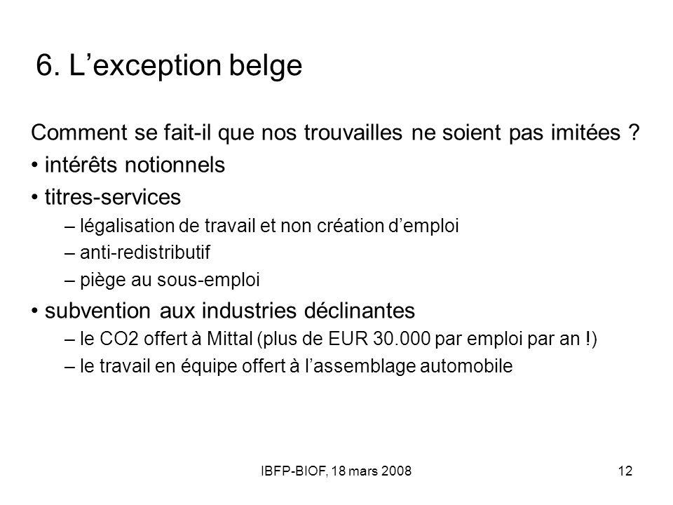 IBFP-BIOF, 18 mars 200812 6. Lexception belge Comment se fait-il que nos trouvailles ne soient pas imitées ? intérêts notionnels titres-services – lég
