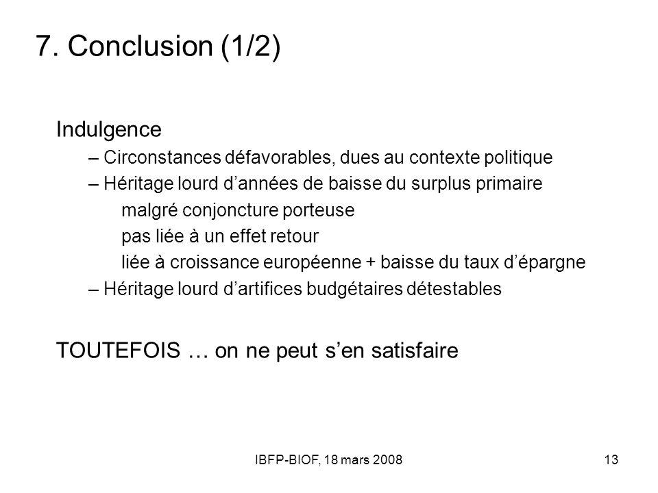 IBFP-BIOF, 18 mars 200813 7. Conclusion (1/2) Indulgence – Circonstances défavorables, dues au contexte politique – Héritage lourd dannées de baisse d