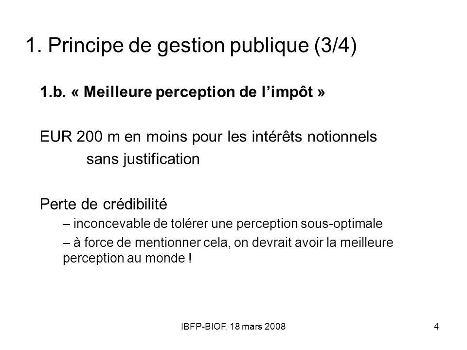 IBFP-BIOF, 18 mars 20084 1. Principe de gestion publique (3/4) 1.b. « Meilleure perception de limpôt » EUR 200 m en moins pour les intérêts notionnels