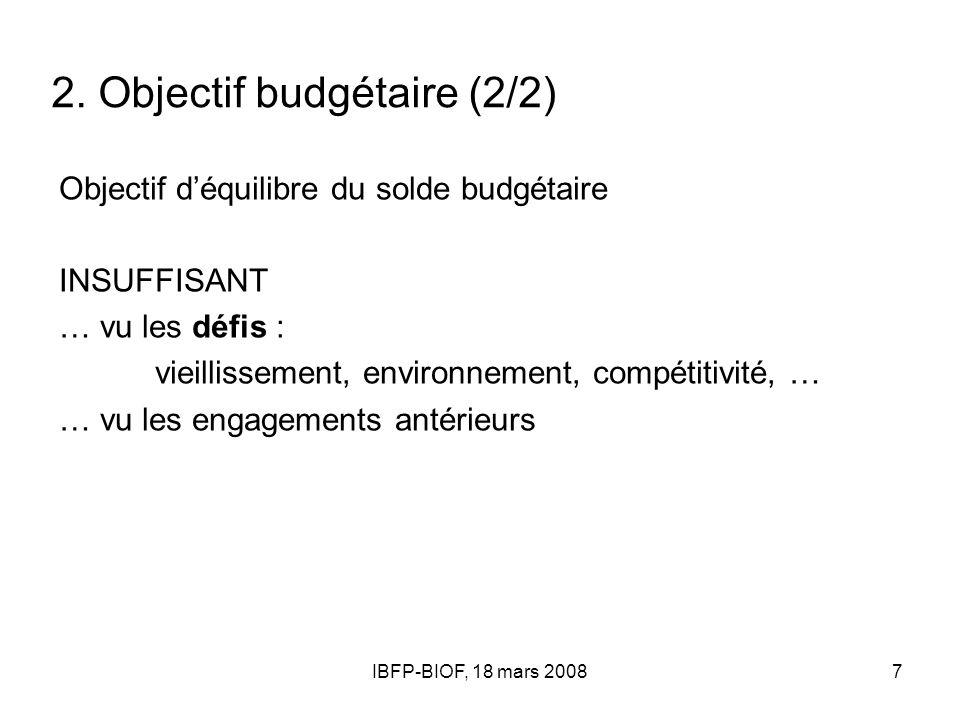 IBFP-BIOF, 18 mars 20087 2. Objectif budgétaire (2/2) Objectif déquilibre du solde budgétaire INSUFFISANT … vu les défis : vieillissement, environneme