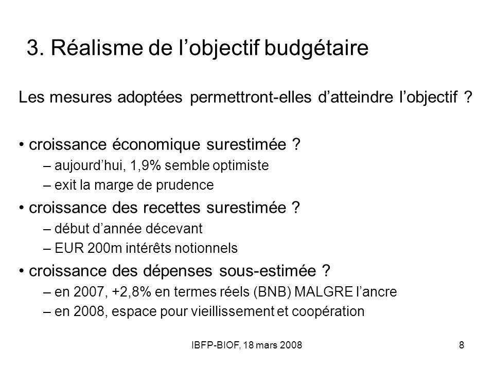IBFP-BIOF, 18 mars 20088 3. Réalisme de lobjectif budgétaire Les mesures adoptées permettront-elles datteindre lobjectif ? croissance économique sures