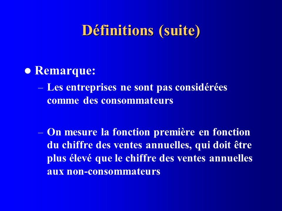 Définitions (suite) Remarque: – Les entreprises ne sont pas considérées comme des consommateurs – On mesure la fonction première en fonction du chiffr