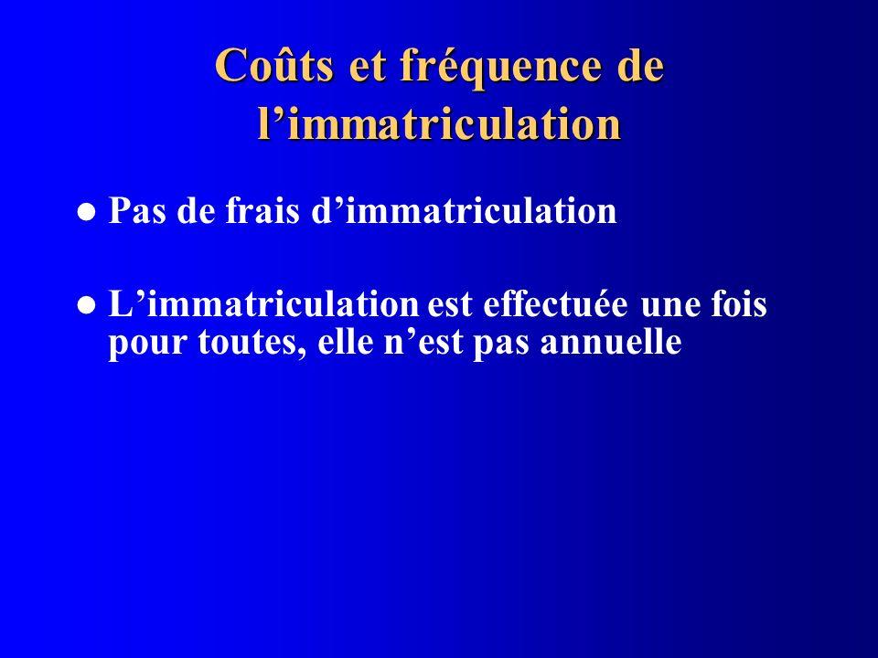 Coûts et fréquence de limmatriculation Pas de frais dimmatriculation Limmatriculation est effectuée une fois pour toutes, elle nest pas annuelle
