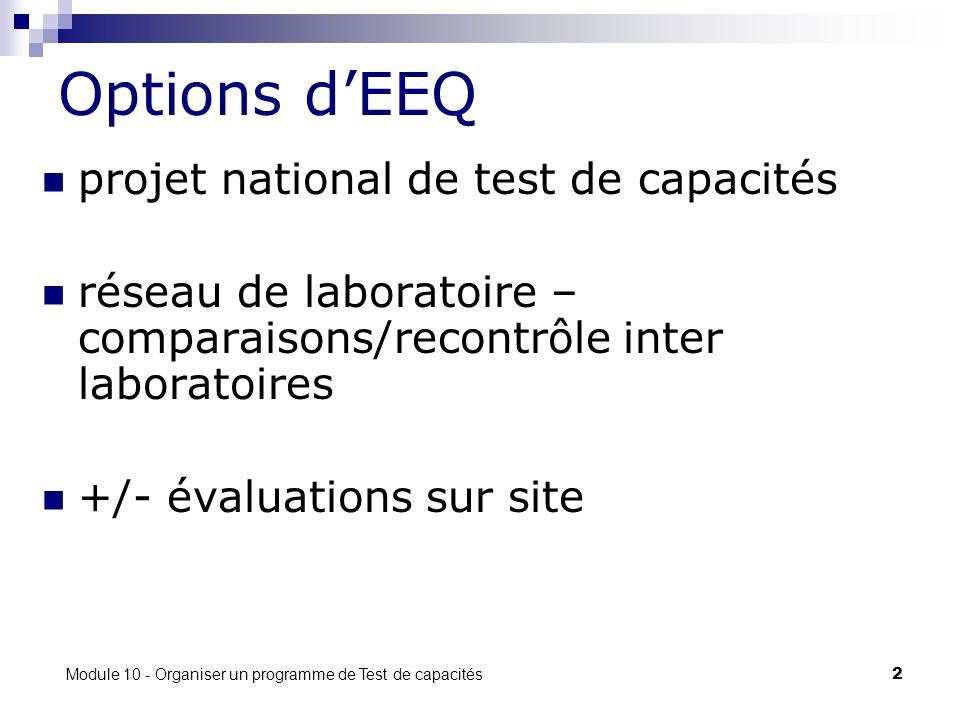 Module 10 - Organiser un programme de Test de capacités 2 Options dEEQ projet national de test de capacités réseau de laboratoire – comparaisons/recontrôle inter laboratoires +/- évaluations sur site