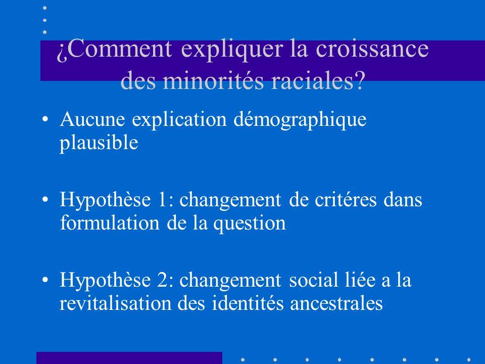 ¿Comment expliquer la croissance des minorités raciales.