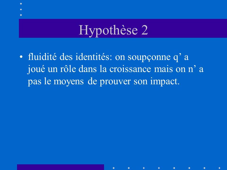 Hypothèse 2 fluidité des identités: on soupçonne q a joué un rôle dans la croissance mais on n a pas le moyens de prouver son impact.