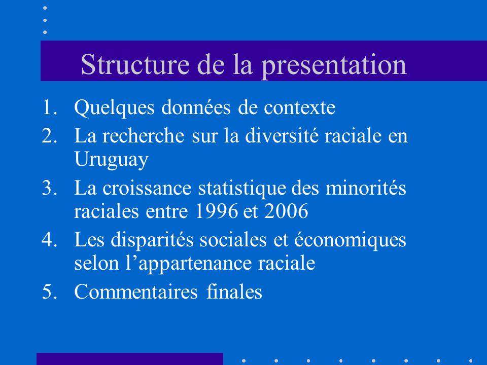 Structure de la presentation 1.Quelques données de contexte 2.La recherche sur la diversité raciale en Uruguay 3.La croissance statistique des minorités raciales entre 1996 et 2006 4.Les disparités sociales et économiques selon lappartenance raciale 5.Commentaires finales