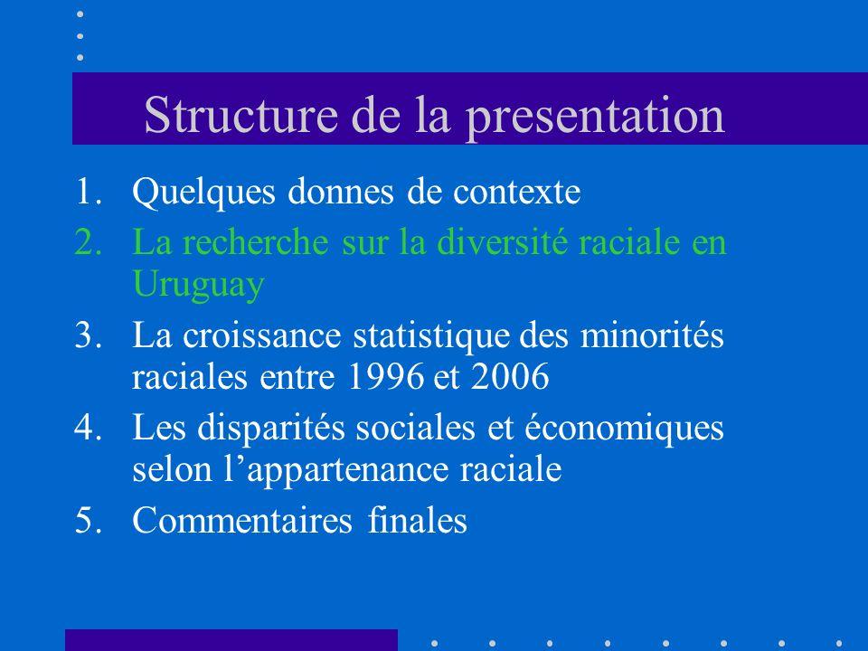 Structure de la presentation 1.Quelques donnes de contexte 2.La recherche sur la diversité raciale en Uruguay 3.La croissance statistique des minorités raciales entre 1996 et 2006 4.Les disparités sociales et économiques selon lappartenance raciale 5.Commentaires finales