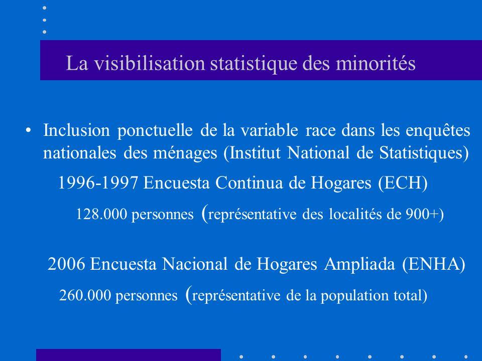 La visibilisation statistique des minorités Inclusion ponctuelle de la variable race dans les enquêtes nationales des ménages (Institut National de Statistiques) 1996-1997 Encuesta Continua de Hogares (ECH) 128.000 personnes ( représentative des localités de 900+) 2006 Encuesta Nacional de Hogares Ampliada (ENHA) 260.000 personnes ( représentative de la population total)
