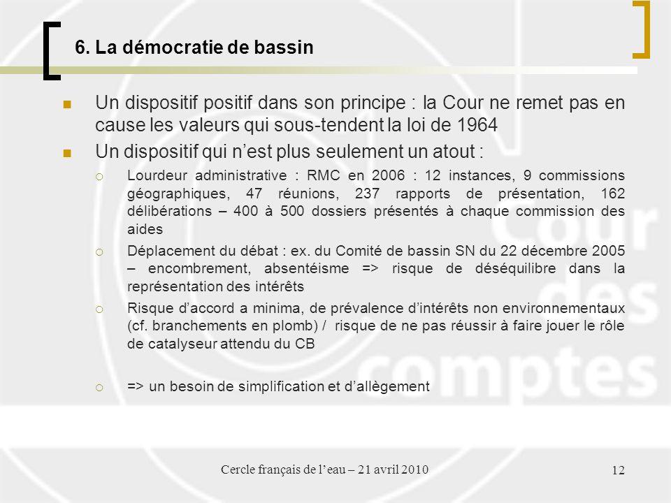 Cercle français de leau – 21 avril 2010 12 6.
