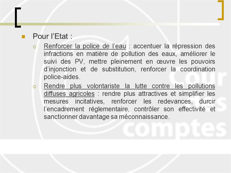 Pour lEtat : Renforcer la police de leau : accentuer la répression des infractions en matière de pollution des eaux, améliorer le suivi des PV, mettre pleinement en œuvre les pouvoirs dinjonction et de substitution, renforcer la coordination police-aides.