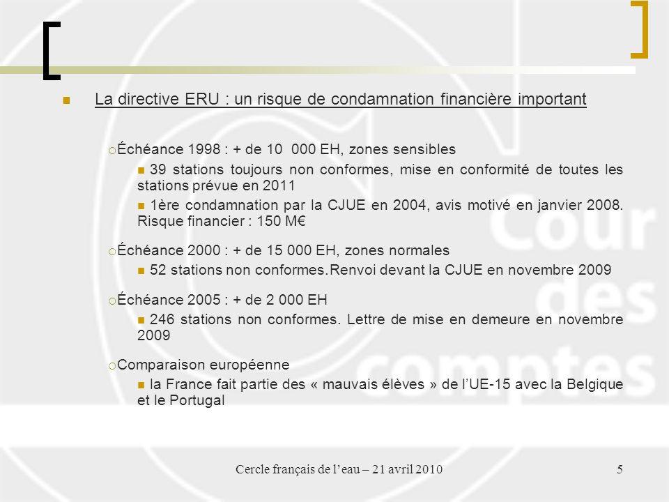 Cercle français de leau – 21 avril 20105 La directive ERU : un risque de condamnation financière important Échéance 1998 : + de 10 000 EH, zones sensibles 39 stations toujours non conformes, mise en conformité de toutes les stations prévue en 2011 1ère condamnation par la CJUE en 2004, avis motivé en janvier 2008.