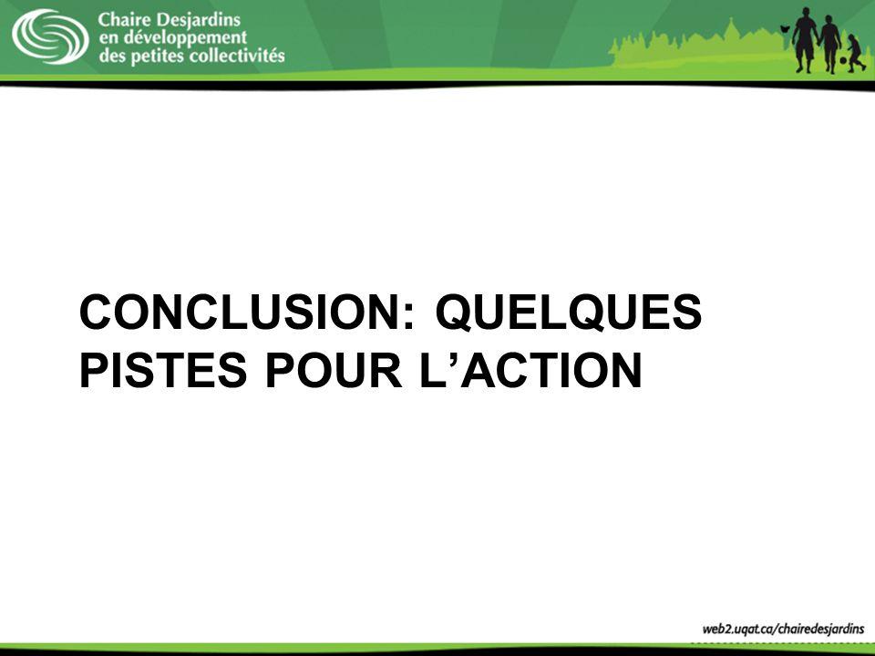 CONCLUSION: QUELQUES PISTES POUR LACTION