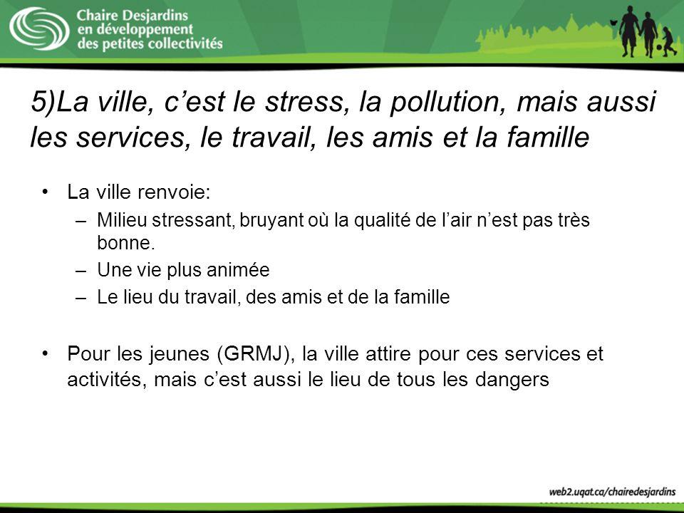 5)La ville, cest le stress, la pollution, mais aussi les services, le travail, les amis et la famille La ville renvoie: –Milieu stressant, bruyant où