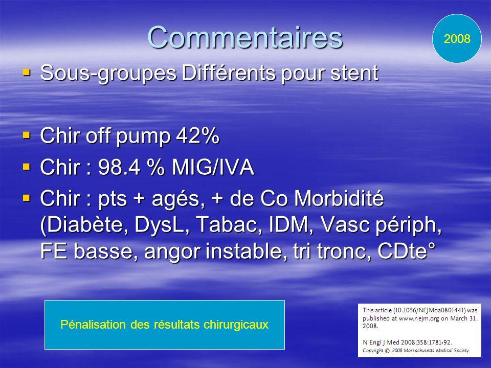 Commentaires Sous-groupes Différents pour stent Sous-groupes Différents pour stent Chir off pump 42% Chir off pump 42% Chir : 98.4 % MIG/IVA Chir : 98