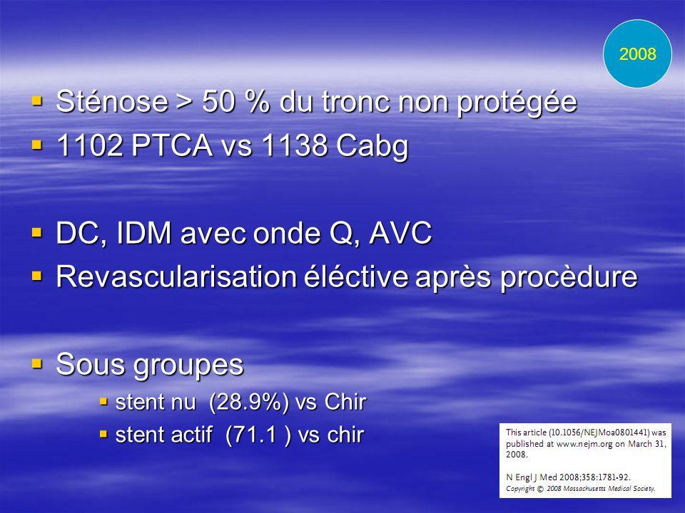 Sténose > 50 % du tronc non protégée Sténose > 50 % du tronc non protégée 1102 PTCA vs 1138 Cabg 1102 PTCA vs 1138 Cabg DC, IDM avec onde Q, AVC DC, I
