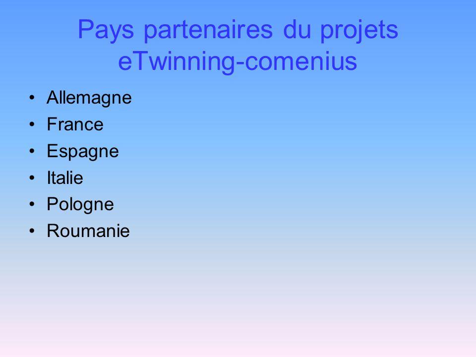 Pays partenaires du projets eTwinning-comenius Allemagne France Espagne Italie Pologne Roumanie