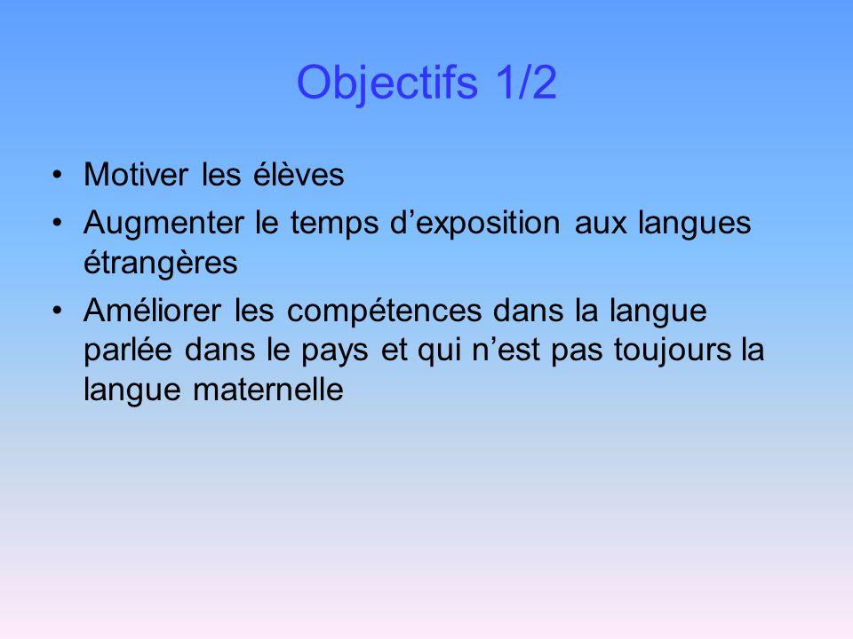 Objectifs 1/2 Motiver les élèves Augmenter le temps dexposition aux langues étrangères Améliorer les compétences dans la langue parlée dans le pays et qui nest pas toujours la langue maternelle