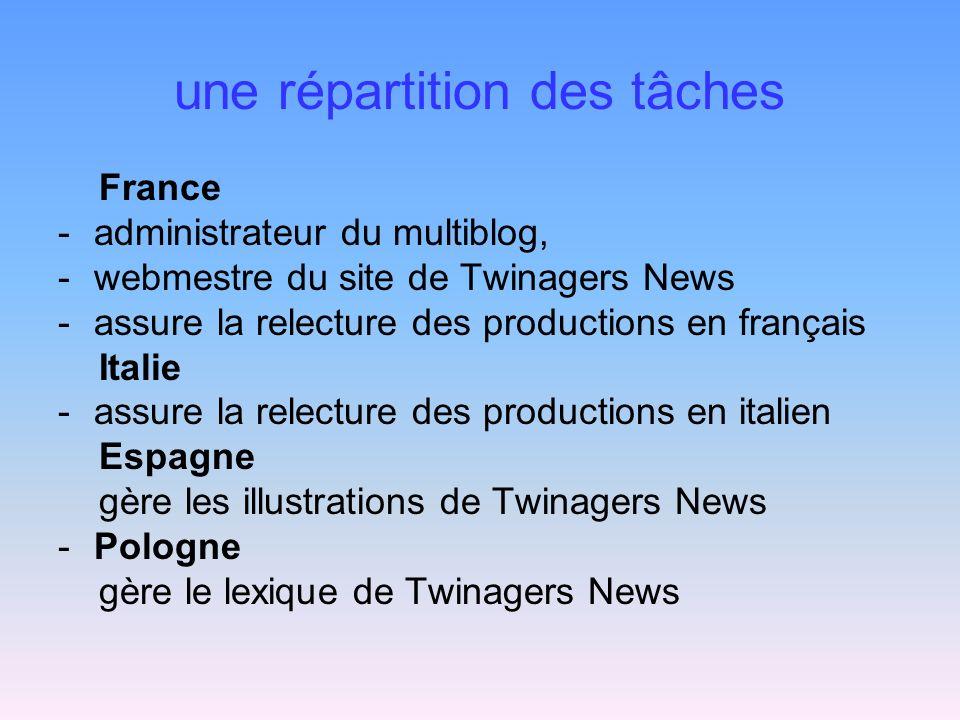 une répartition des tâches France -administrateur du multiblog, -webmestre du site de Twinagers News -assure la relecture des productions en français