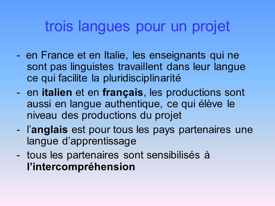 trois langues pour un projet - en France et en Italie, les enseignants qui ne sont pas linguistes travaillent dans leur langue ce qui facilite la pluridisciplinarité -en italien et en français, les productions sont aussi en langue authentique, ce qui élève le niveau des productions du projet -langlais est pour tous les pays partenaires une langue dapprentissage -tous les partenaires sont sensibilisés à lintercompréhension