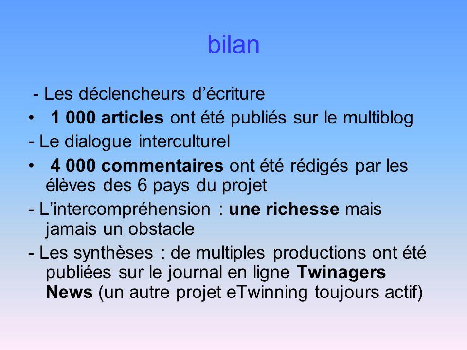 bilan - Les déclencheurs décriture 1 000 articles ont été publiés sur le multiblog - Le dialogue interculturel 4 000 commentaires ont été rédigés par