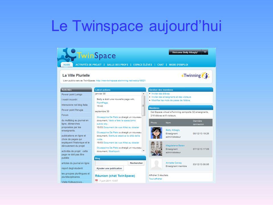 Le Twinspace aujourdhui