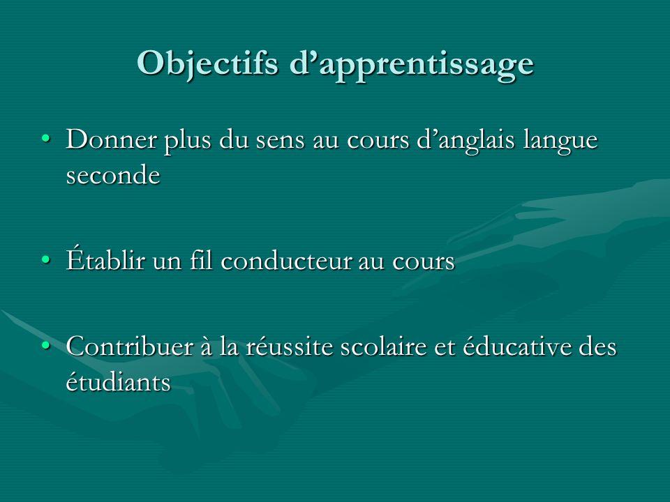 Objectifs dapprentissage Donner plus du sens au cours danglais langue secondeDonner plus du sens au cours danglais langue seconde Établir un fil condu