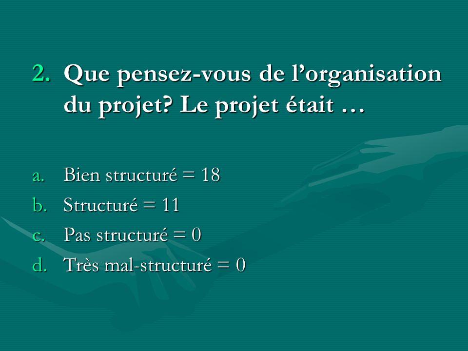 2.Que pensez-vous de lorganisation du projet? Le projet était … a.Bien structuré = 18 b.Structuré = 11 c.Pas structuré = 0 d.Très mal-structuré = 0