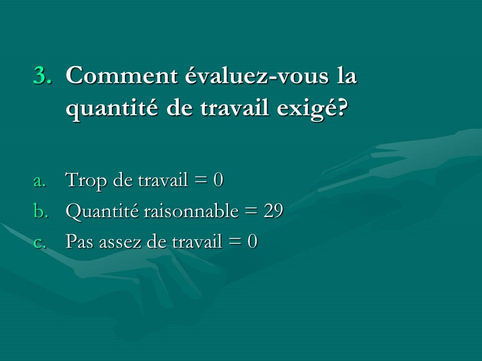 3.Comment évaluez-vous la quantité de travail exigé? a.Trop de travail = 0 b.Quantité raisonnable = 29 c.Pas assez de travail = 0