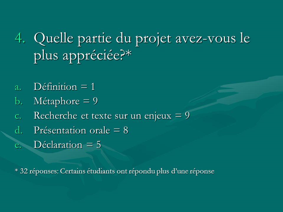 4.Quelle partie du projet avez-vous le plus appréciée?* a.Définition = 1 b.Métaphore = 9 c.Recherche et texte sur un enjeux = 9 d.Présentation orale =