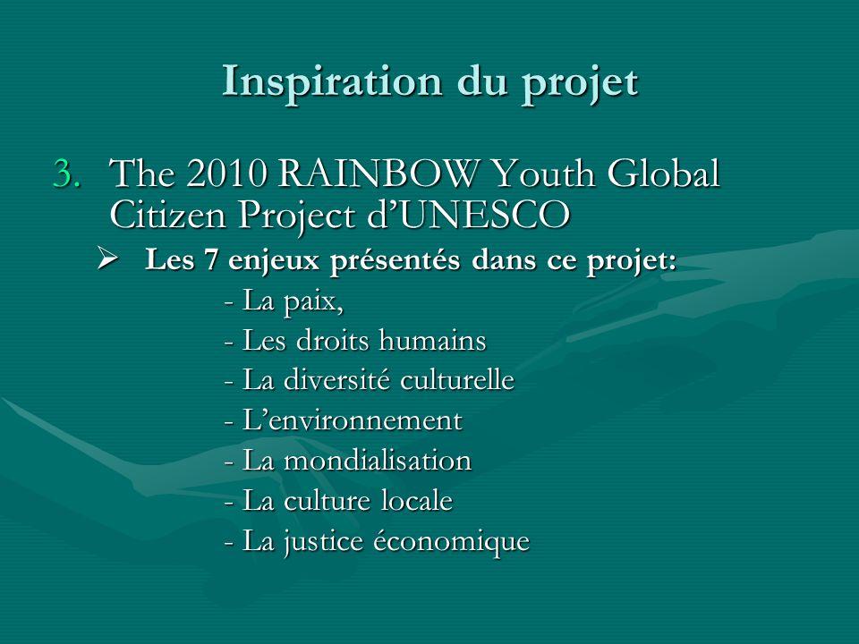 Inspiration du projet 3.The 2010 RAINBOW Youth Global Citizen Project dUNESCO Les 7 enjeux présentés dans ce projet: Les 7 enjeux présentés dans ce pr