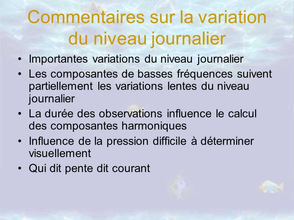 Commentaires sur la variation du niveau journalier Importantes variations du niveau journalier Les composantes de basses fréquences suivent partiellem