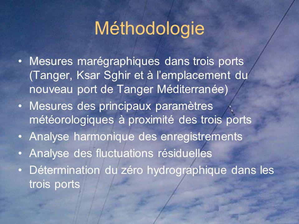 Méthodologie Mesures marégraphiques dans trois ports (Tanger, Ksar Sghir et à lemplacement du nouveau port de Tanger Méditerranée) Mesures des princip