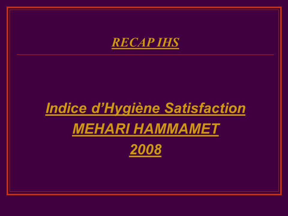 RECAP IHS Indice dHygiène Satisfaction MEHARI HAMMAMET 2008