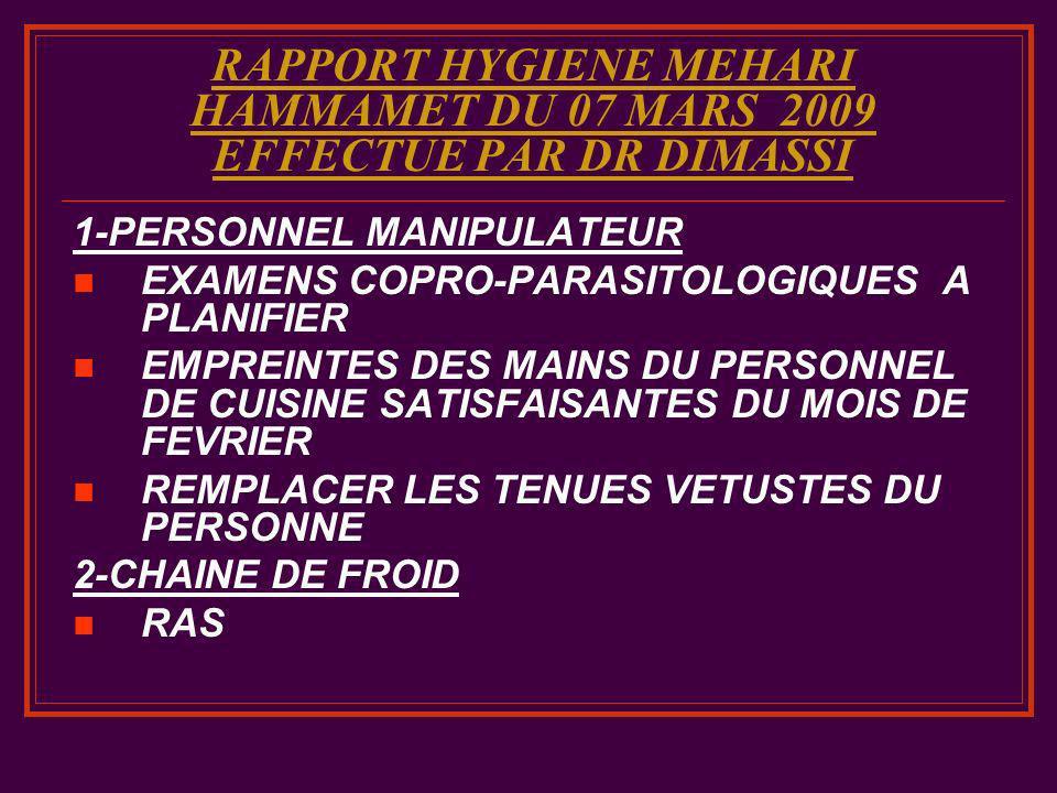 RAPPORT HYGIENE MEHARI HAMMAMET DU 07 MARS 2009 EFFECTUE PAR DR DIMASSI 1-PERSONNEL MANIPULATEUR EXAMENS COPRO-PARASITOLOGIQUES A PLANIFIER EMPREINTES
