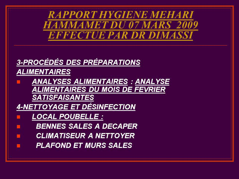 RAPPORT HYGIENE MEHARI HAMMAMET DU 07 MARS 2009 EFFECTUE PAR DR DIMASSI 3-PROCÉDÉS DES PRÉPARATIONS ALIMENTAIRES ANALYSES ALIMENTAIRES : ANALYSE ALIME