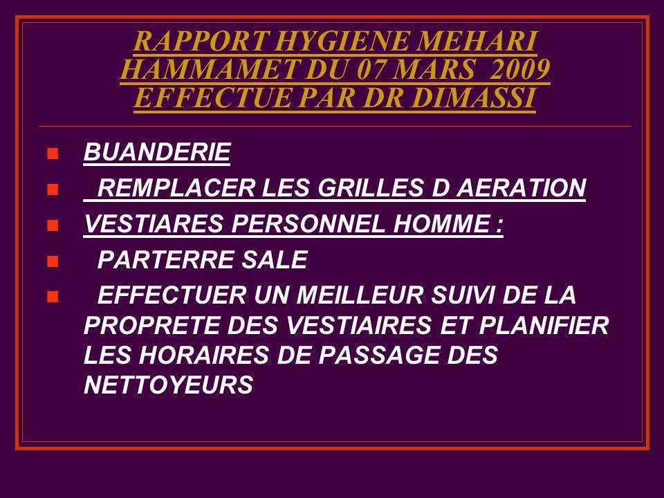 RAPPORT HYGIENE MEHARI HAMMAMET DU 07 MARS 2009 EFFECTUE PAR DR DIMASSI BUANDERIE REMPLACER LES GRILLES D AERATION VESTIARES PERSONNEL HOMME : PARTERR