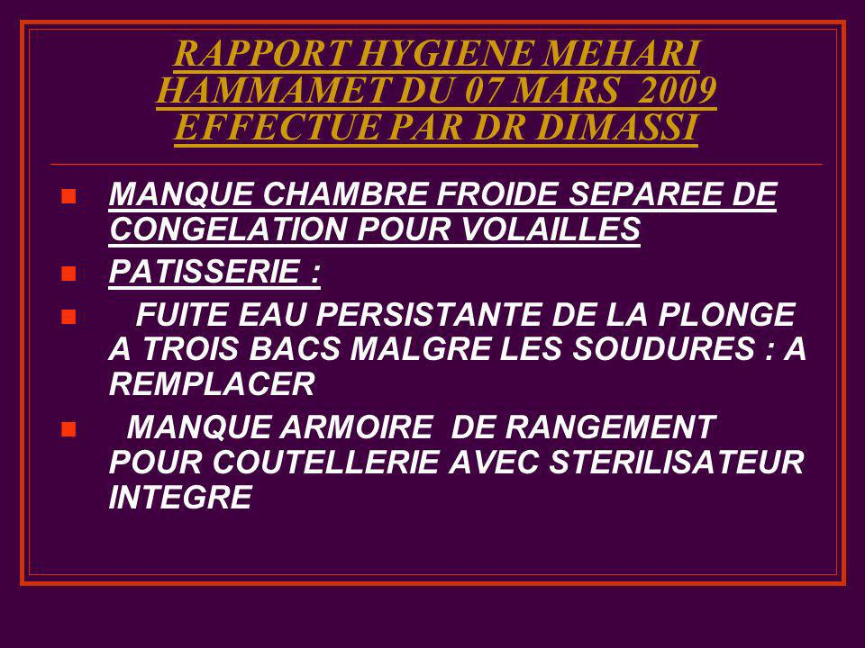 RAPPORT HYGIENE MEHARI HAMMAMET DU 07 MARS 2009 EFFECTUE PAR DR DIMASSI MANQUE CHAMBRE FROIDE SEPAREE DE CONGELATION POUR VOLAILLES PATISSERIE : FUITE