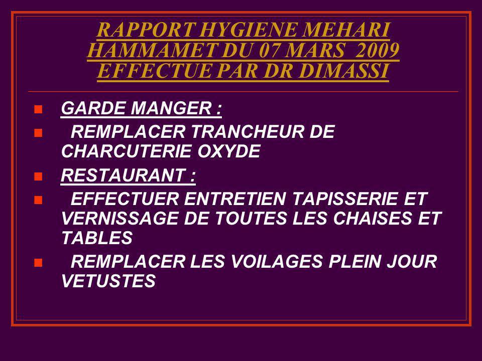 RAPPORT HYGIENE MEHARI HAMMAMET DU 07 MARS 2009 EFFECTUE PAR DR DIMASSI GARDE MANGER : REMPLACER TRANCHEUR DE CHARCUTERIE OXYDE RESTAURANT : EFFECTUER