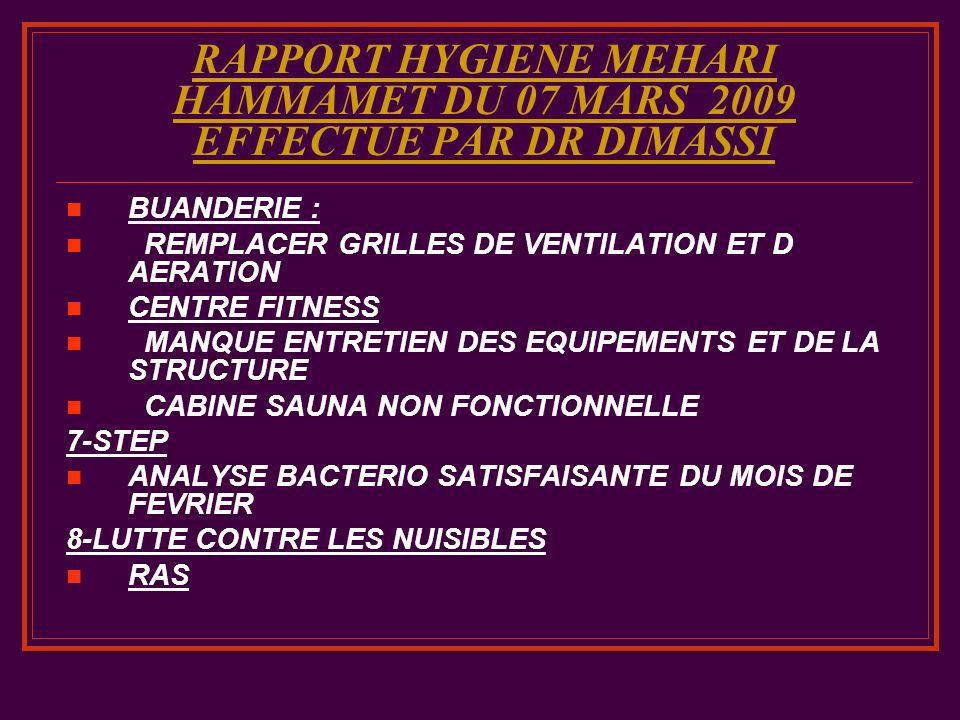 RAPPORT HYGIENE MEHARI HAMMAMET DU 07 MARS 2009 EFFECTUE PAR DR DIMASSI BUANDERIE : REMPLACER GRILLES DE VENTILATION ET D AERATION CENTRE FITNESS MANQ