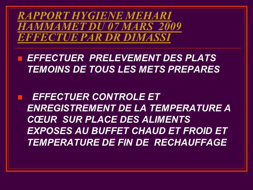RAPPORT HYGIENE MEHARI HAMMAMET DU 07 MARS 2009 EFFECTUE PAR DR DIMASSI EFFECTUER PRELEVEMENT DES PLATS TEMOINS DE TOUS LES METS PREPARES EFFECTUER CO