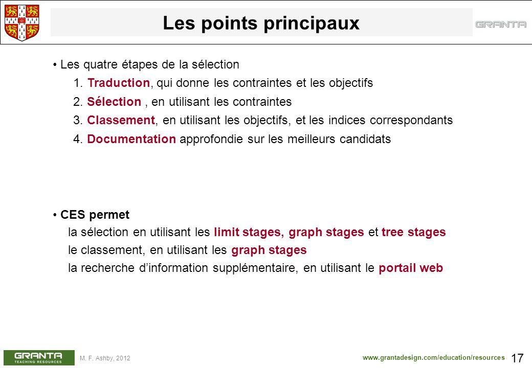 www.grantadesign.com/education/resources M. F. Ashby, 2012 Les points principaux 17 Les quatre étapes de la sélection 1. Traduction, qui donne les con
