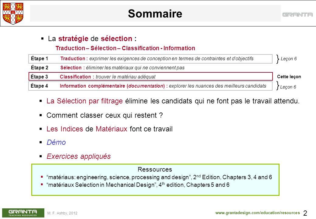 www.grantadesign.com/education/resources M. F. Ashby, 2012 Sommaire 2 Comment classer ceux qui restent ? La Sélection par filtrage élimine les candida